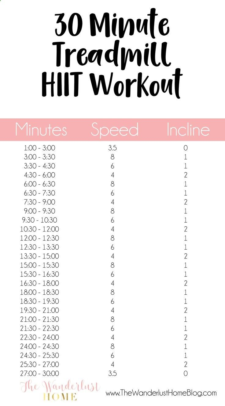 30 minutes HIIT (high intensity interval training) treadmill workout ...