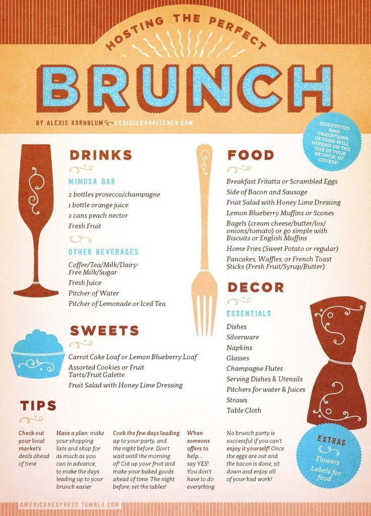 Hosting The Perfect Brunch | Brunch recipes, Brunch and Blog