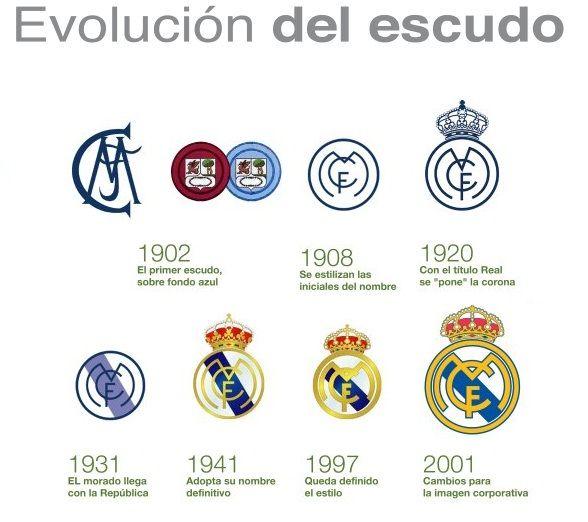 Evolucion Del Escudo Del Real Madrid Escudo Del Real Madrid Escudo Futbol