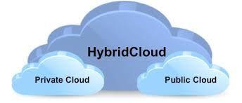 Public Vs Private Vs Hybrid Cloud Exploring The Use Cases Hybrid Cloud Cloud Computing Public Cloud