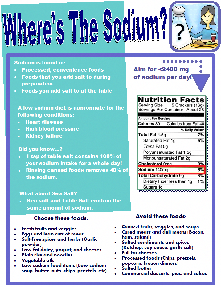 heart healthy low sodium diet