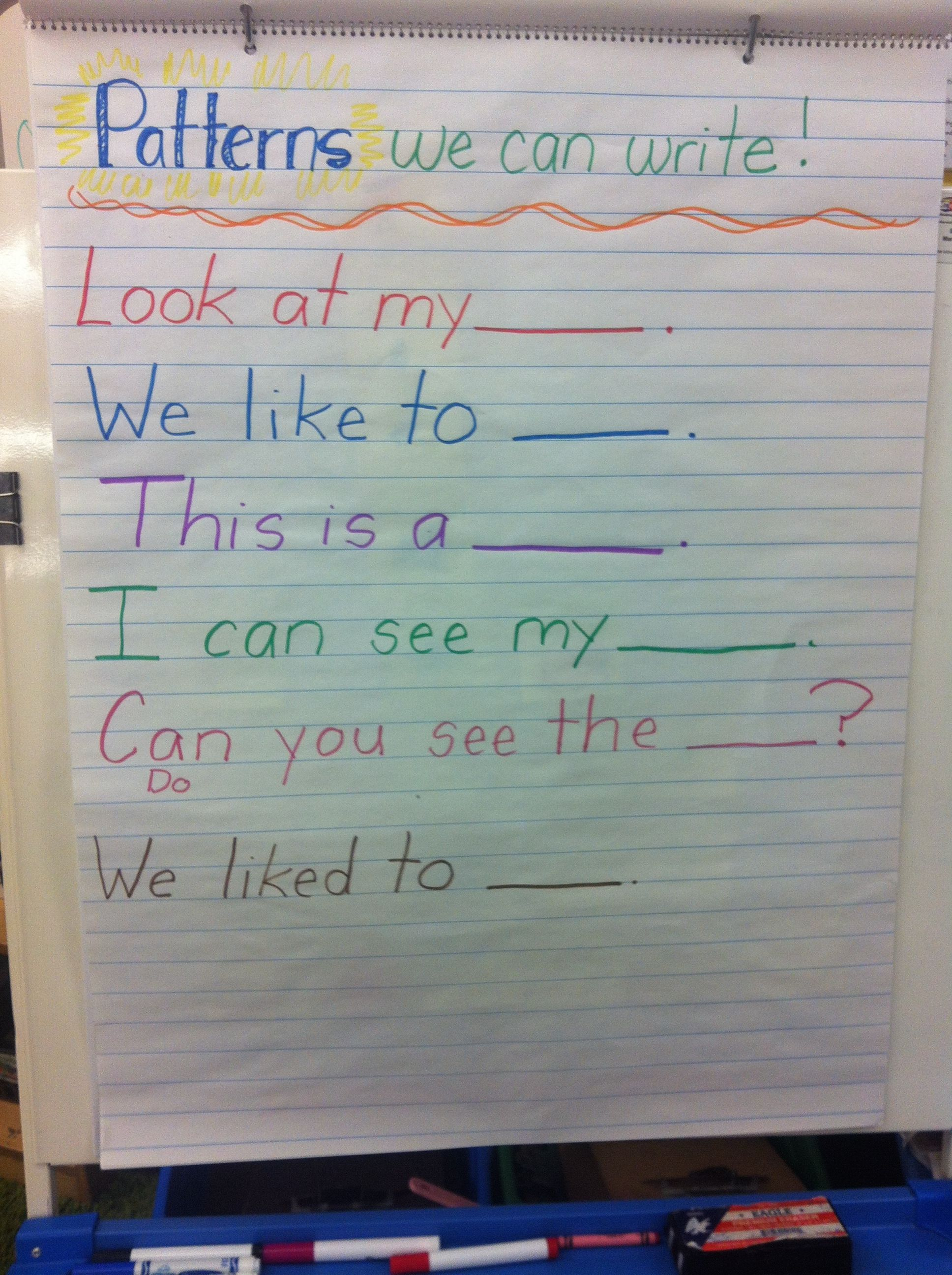 Create An Ongoing Anchor Chart With The Class That Lists Patterns