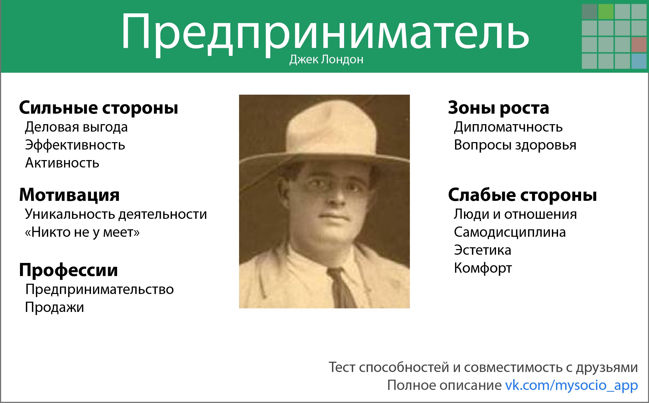 соционика достоевский фото мужчин