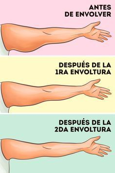 8 Envolturas corporales que pueden ayudarte a moldear tu cuerpo, como por ejemplo la arcilla