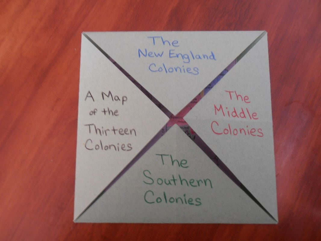 Colonies Foldable