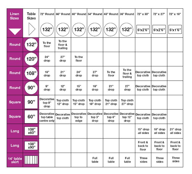 Linen Size Chart Table Linen Sizes Table Cloth Sizes Speciality Linens Linen Event Planning Business Tablecloth Sizes