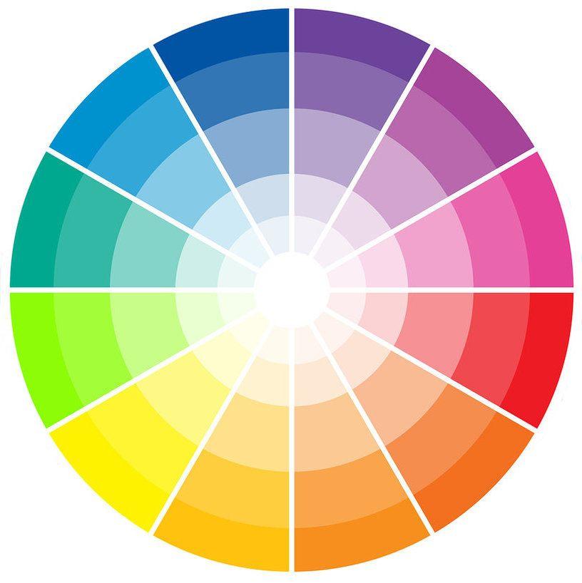 Farbenlehre Welche Farben Passen Am Besten Zusammen Wohnen: So Kombiniert Man Farben Richtig