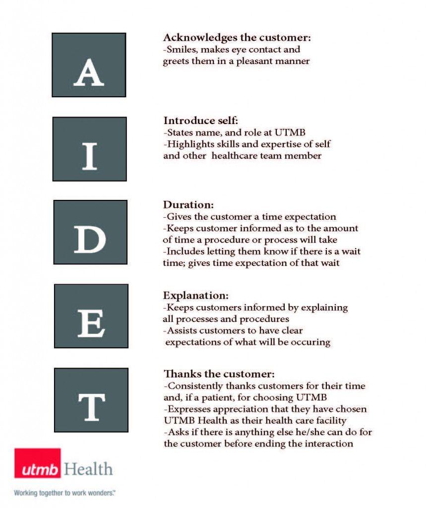 Aidet Poster2 Nurse Communication Nursing Cheat Sheet Nursing Cheat