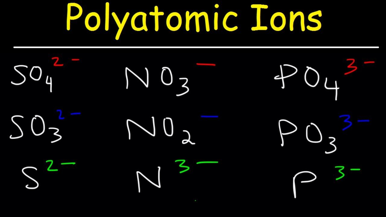 How To Memorize The Polyatomic Ions Formulas Charges Naming Chemistry The Organic Chemistry Tutor Covers T How To Memorize Things Polyatomic Ion Chemistry