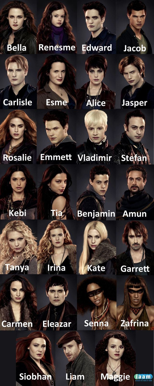 Bella, Renesme, Edward, Jacob, Carlisle, Esme, Alice, Jasper