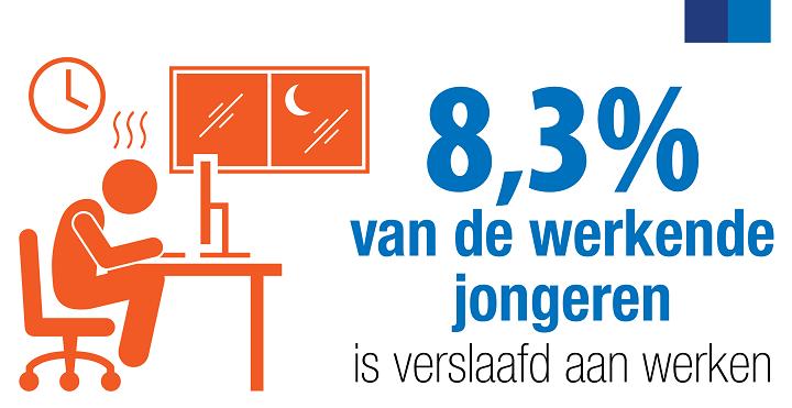 Verslaafd aan je werk: bijna 1 werknemer op 10 zou workaholic zijn - Randstad België