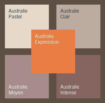 Palette Australie : l\'accord des couleurs taupe et orange ...