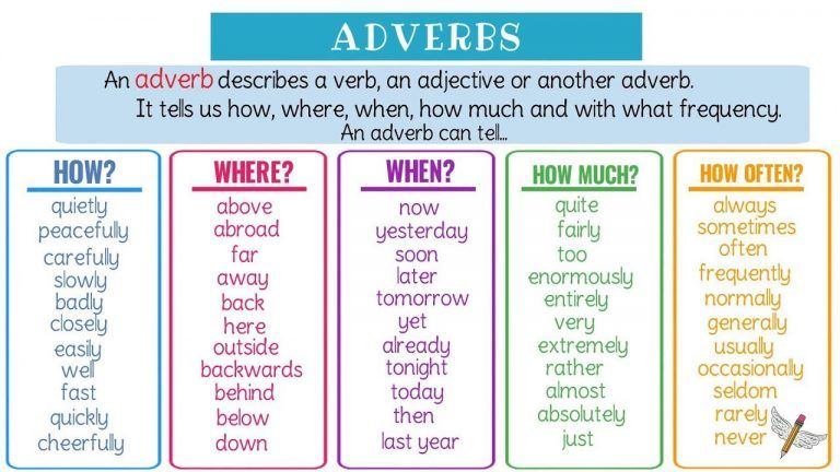 Adverbs Liberal Dictionary Adverbs Adverbial Phrases Learn English Super teacher worksheets adverbs