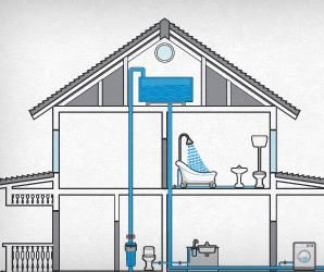 Building A Zero Energy Consumption Home #sustainability #home #energy