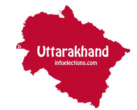 Uttarakhand Assembly Election Congress Candidate List 2017