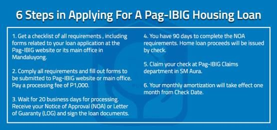 Starting July 1, 2018 pay your Pag-ibig Housing Loan amortization at