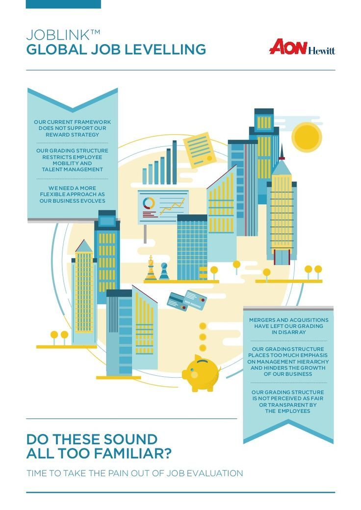 Job Levelling Infographic Aon Hewitt Infographics Group Board