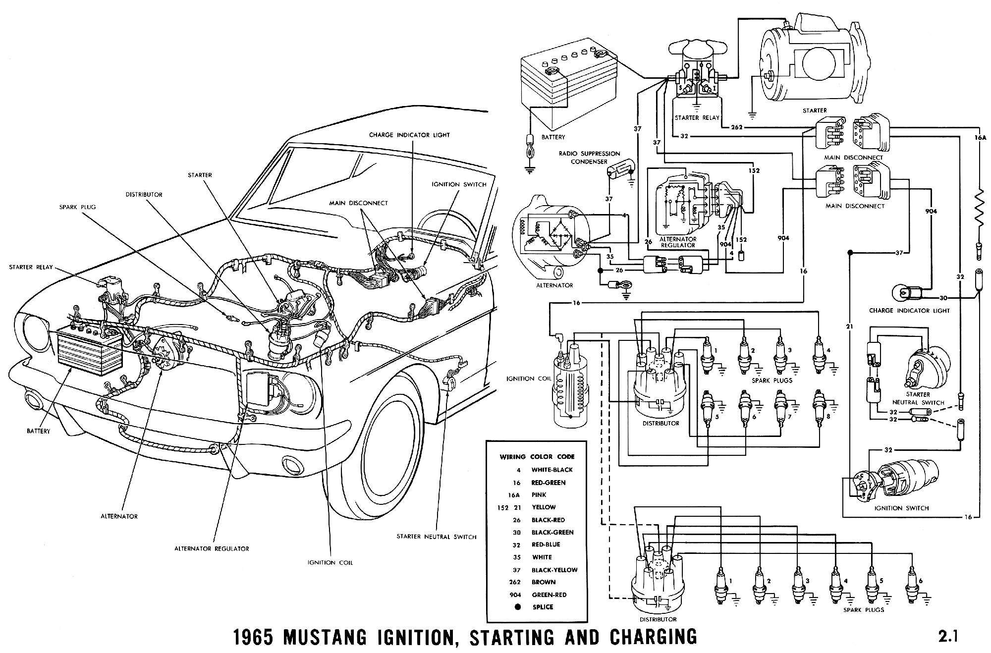 2b4c8d3809962afcbebfb7e8a60704ce 1965 mustang wiring diagrams average joe restoration mustang Ford Alternator Wiring Diagram at bayanpartner.co