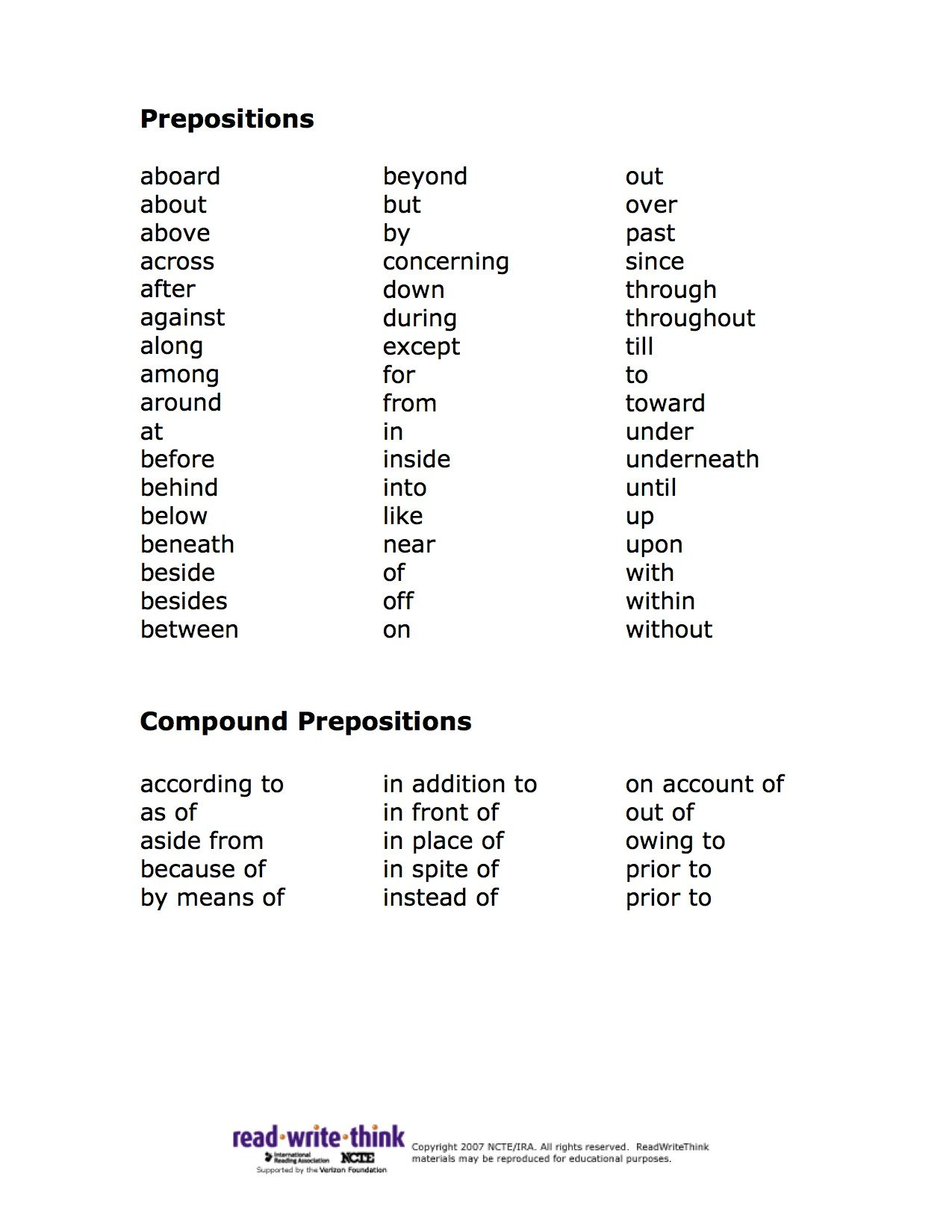 A Basic List Of Prepositions Esl Students Need To Learn