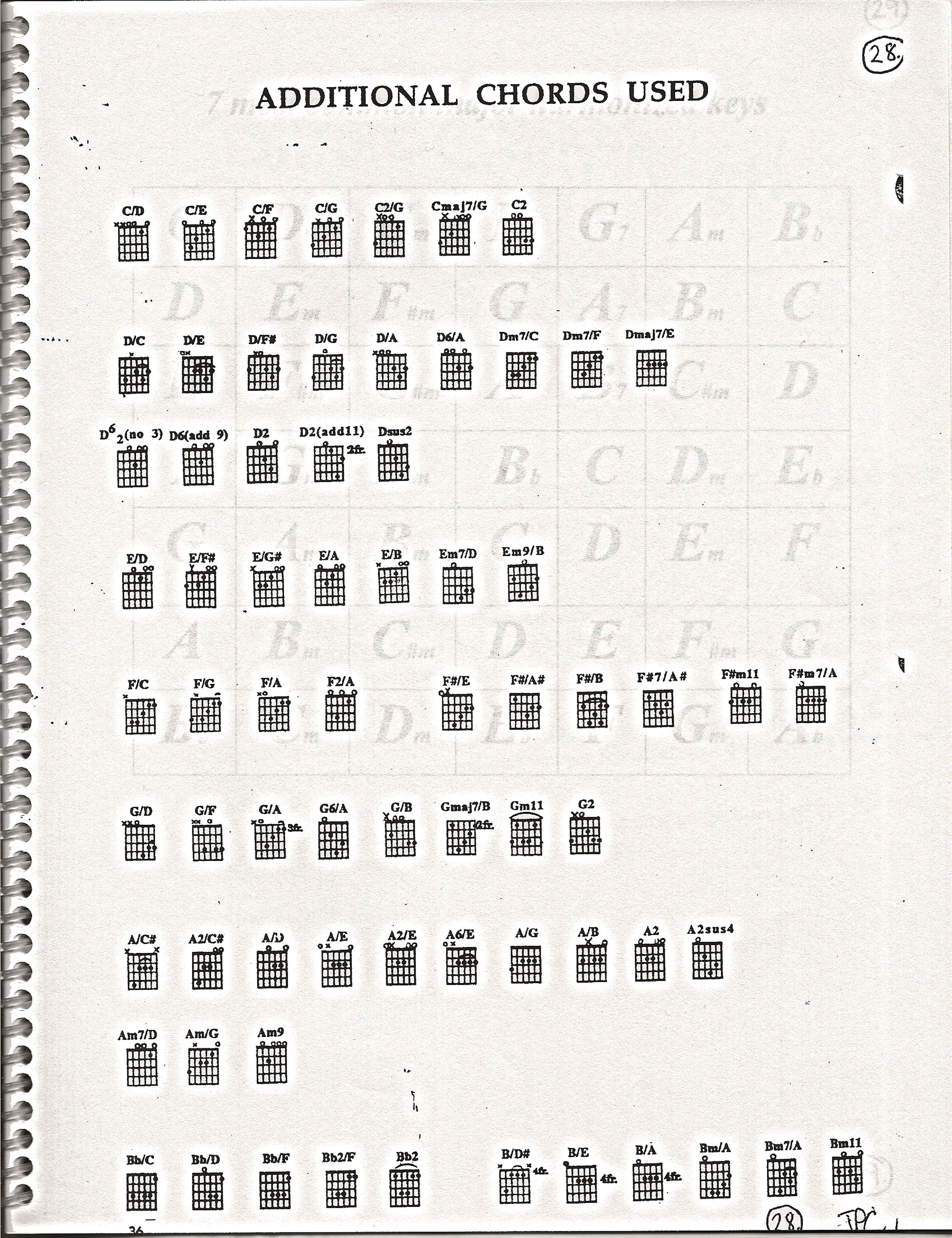 Pg 29 Guitar Chord Library Con Beginning Guitar For Worship