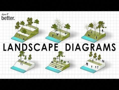 Wheat Landscape Gardening And Design save Landscape ...