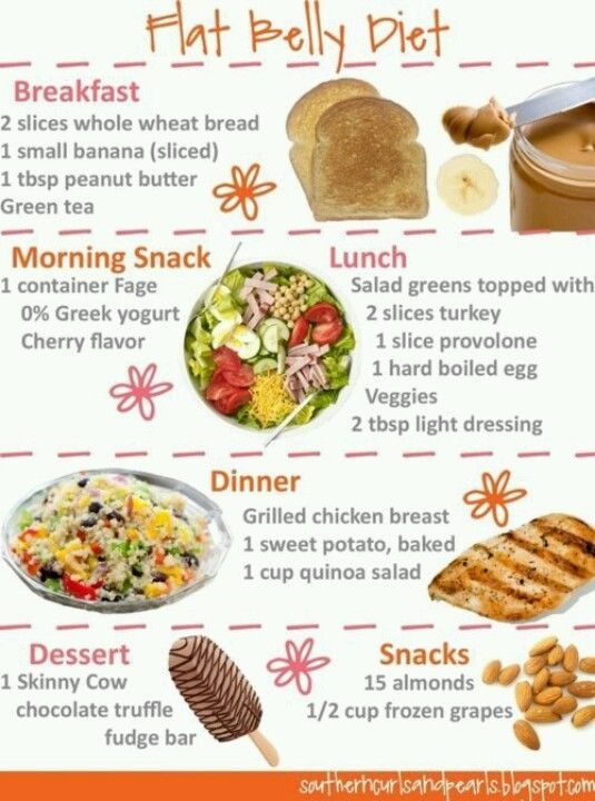 Lose weight build muscle macros photo 1