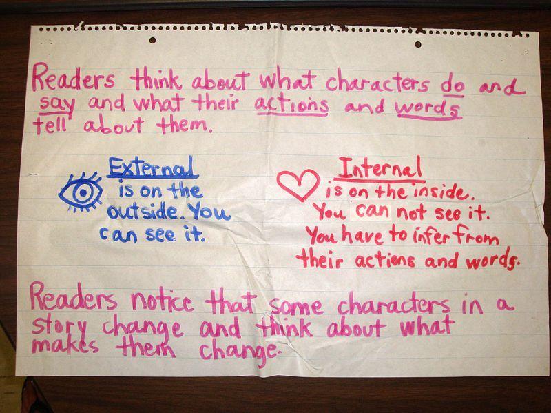 Character Study Interval vs External