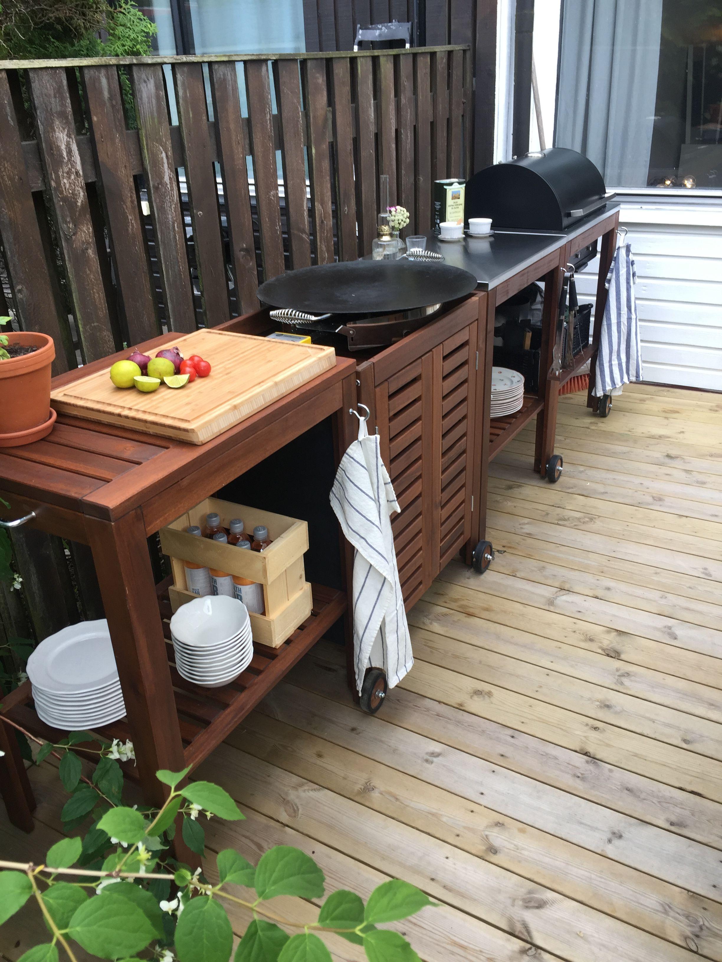 Utekok Ikea Applaro Terrasse Jardin Idees Pour La Maison Maison