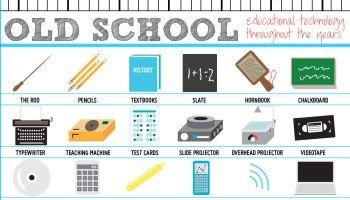 Cómo ha evolucionado la tecnología educativa #infografia #infgroaphic #education