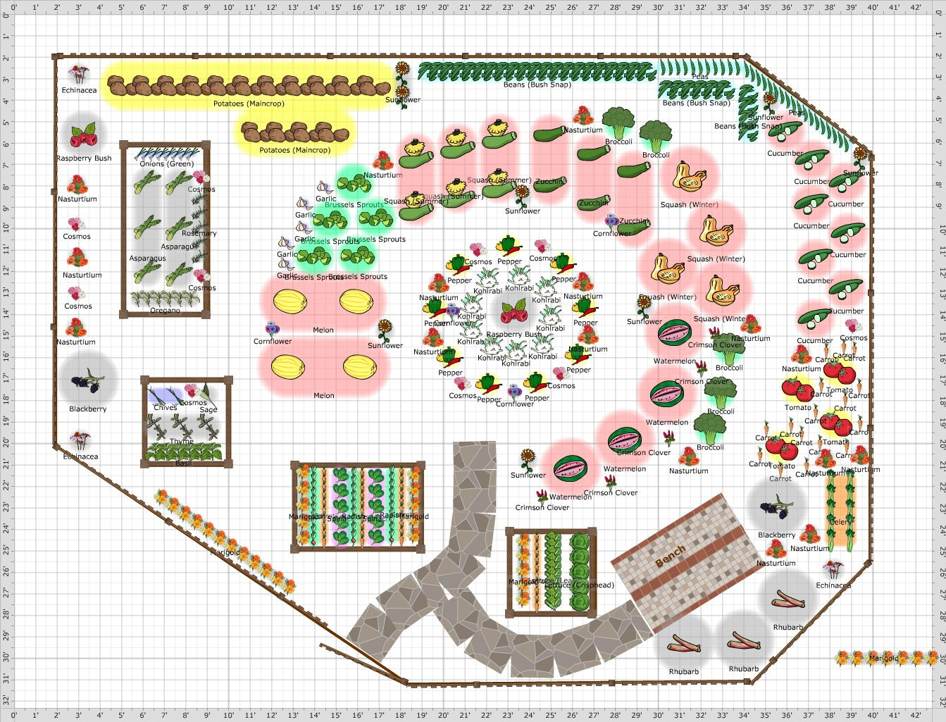 Planning A Vegetable Garden Layout Plans And Spacing With Raised Bed Foot Steep Bench Area For Evening Dinner In The Summer Ideas Backyard