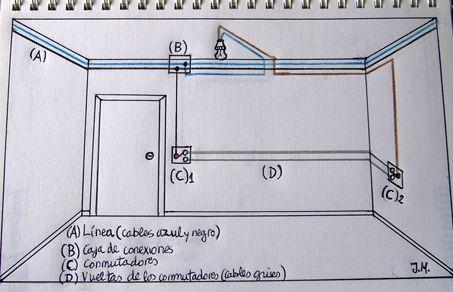 Circuito Electrico Simple Con Interruptor : Esquema de un circuito de conmutadores sencillo. una lámpara y dos