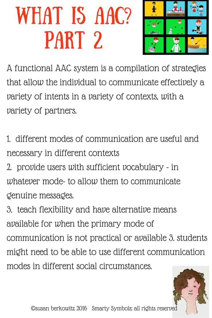 Aac  What Is Aac  Read Part  Of  On The Speech Science