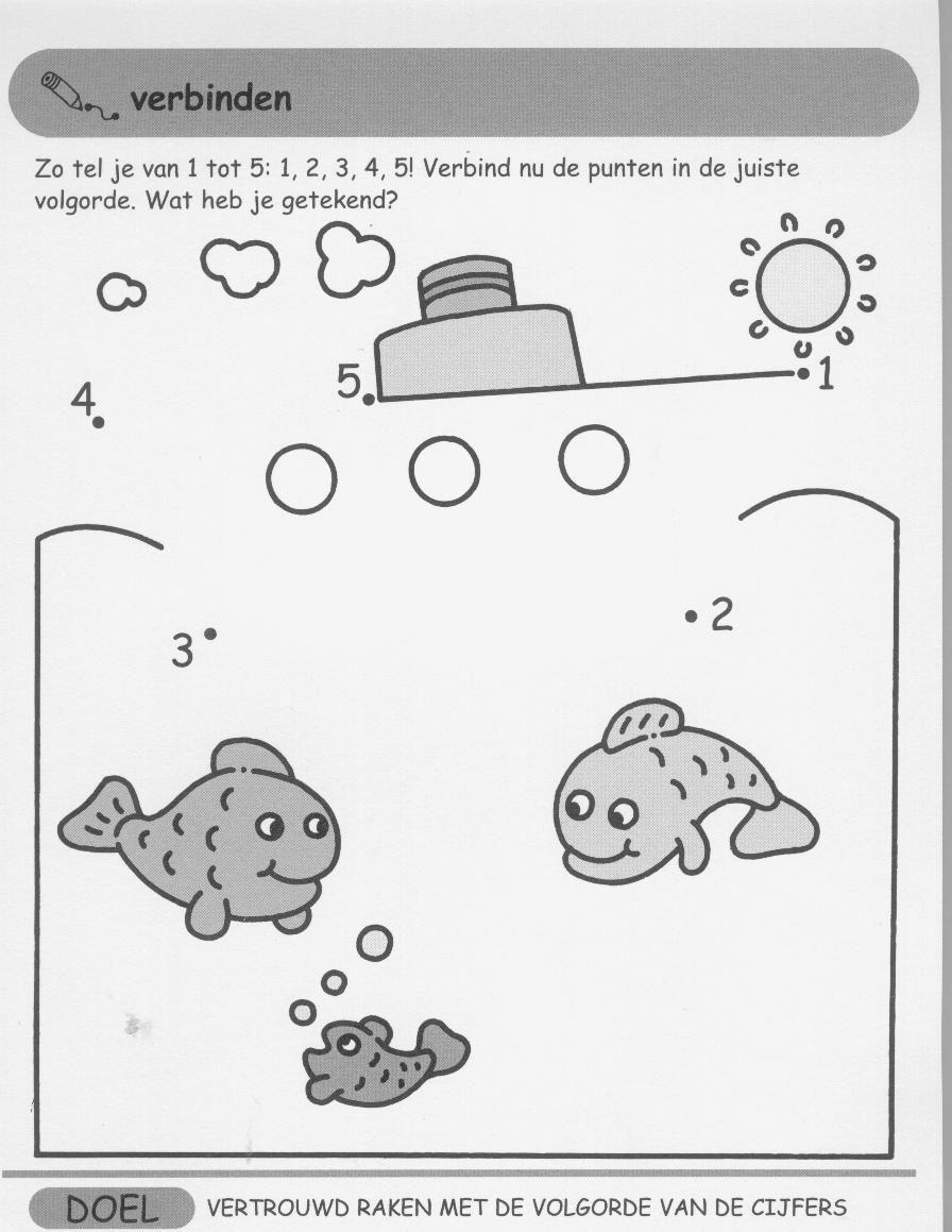 Punten Verbinden Thema Vissen Werkbladen