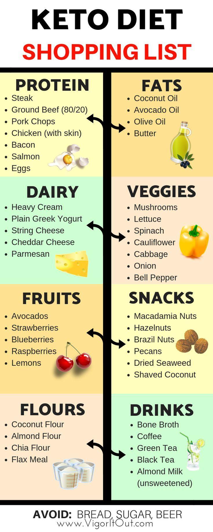 Photo of Die besten Keto-Ergänzungsmittel zur Verbesserung Ihrer ketogenen Ernährung