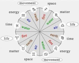 astrology name pisces horoscope cancer virgo aries libra calculator leo scorpio number reading kundli chart signs name calculator reading hindi compatibility chinese indian compatibility birth date predictions tamil free best chinese love test compatibility chart reading online websites name correction daily analysis love forecast telugu change report birthday relationship #chinesenumerology #indiannumerologynamecalculator #compatibilitychart