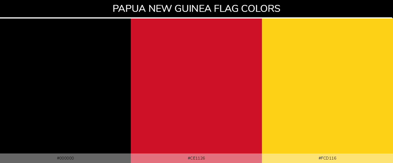 Color Palettes Of All Country Flags 097 In 2020 All Country Flags Flag Colors Flag