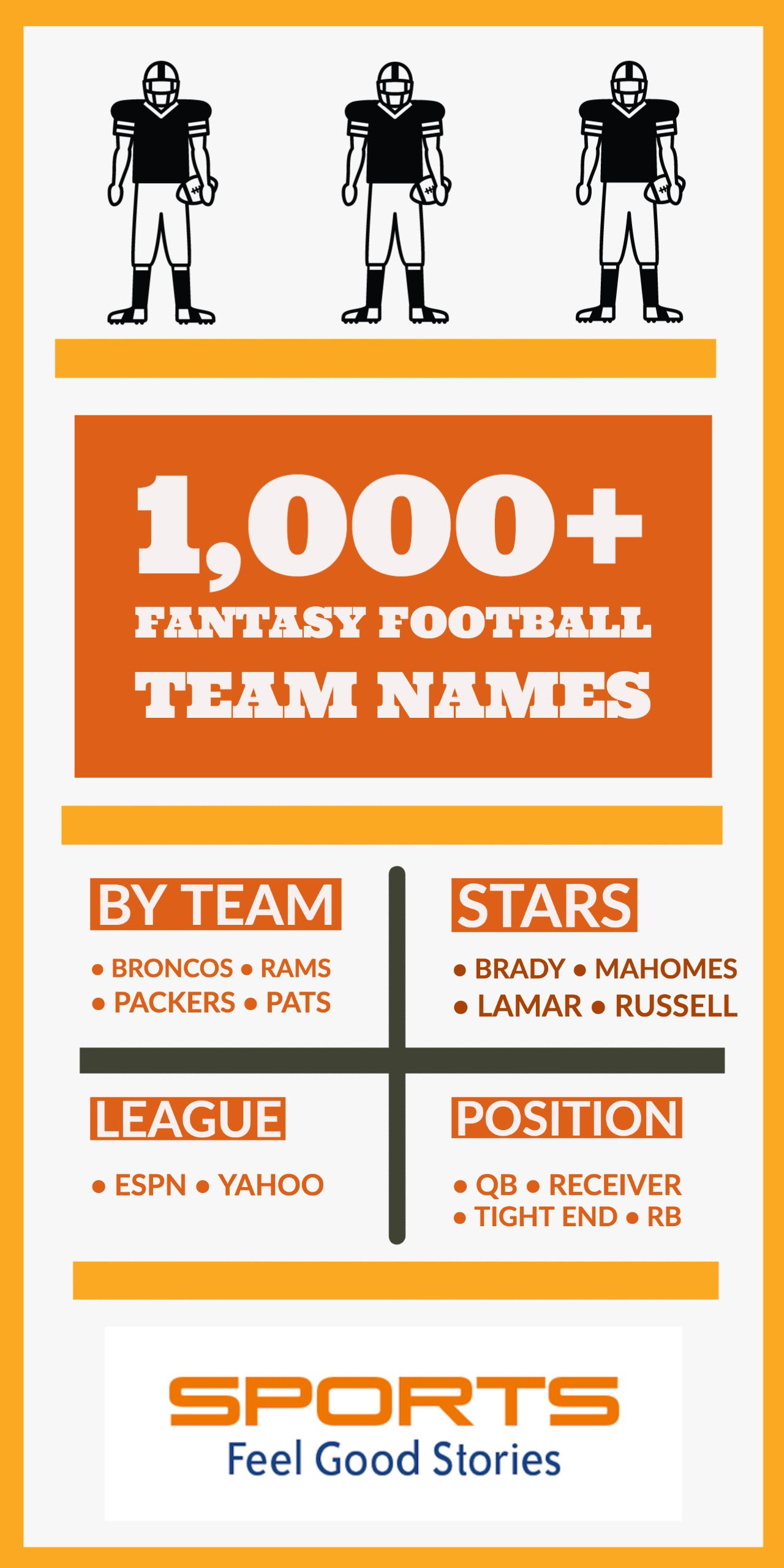 Nfl Fantasy Football Headquarters Team Names Articles Resources In 2020 Football Team Names Fantasy Football Team Names