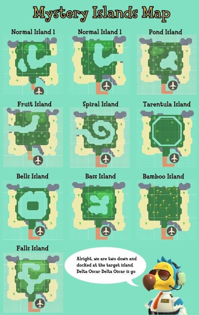 Photo of Mystery Island Map
