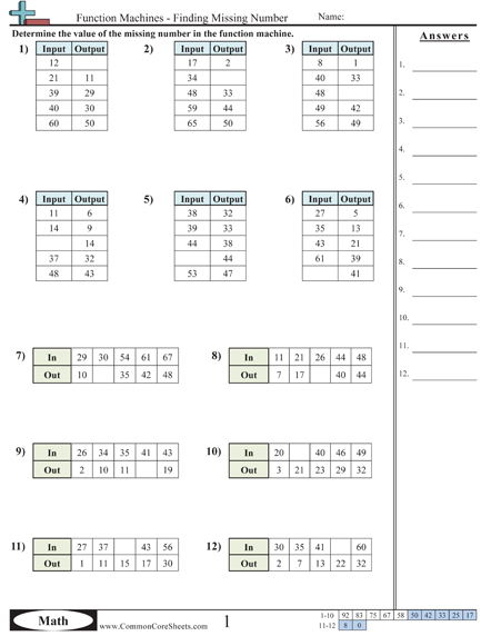 Common Core Math Worksheets Patterns Function Machine