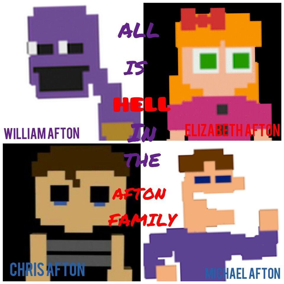 Afton Family In 2020 Afton Fnaf Characters Fnaf