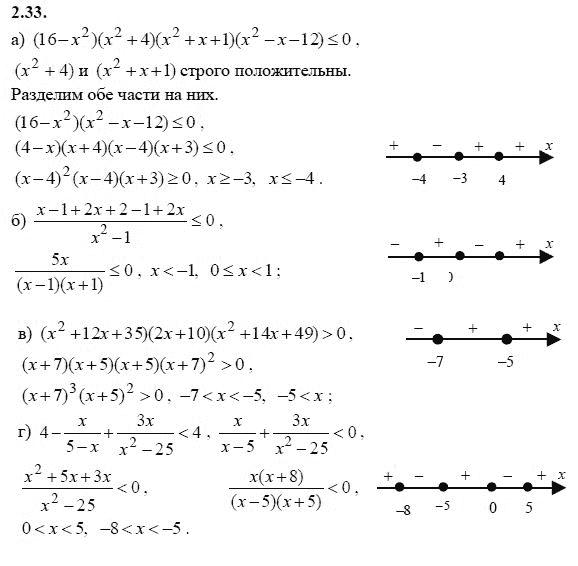 Рабочая тетрадь по алгебре 7 класс капитонова