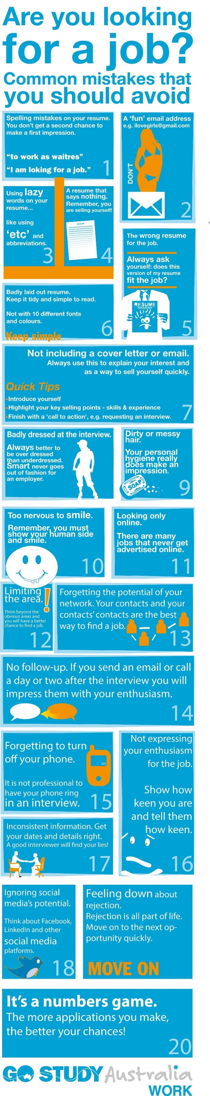 Mistakes That You Should Avoid In Cv Infographic  Job Development