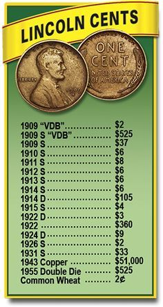 Wheat penny key dates | Coins | Coins worth money, Valuable coins