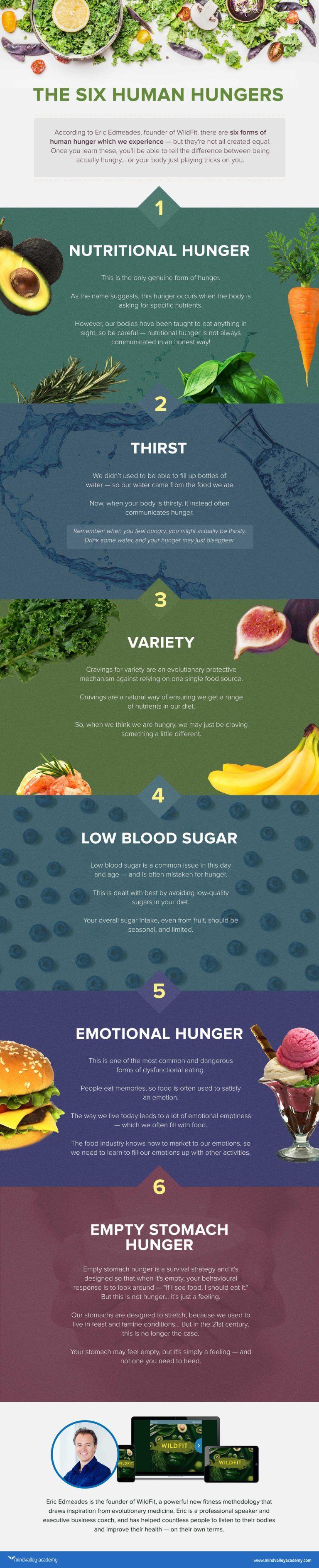 11 Wildfit Basics Ideas Health Nutrition Health And Nutrition