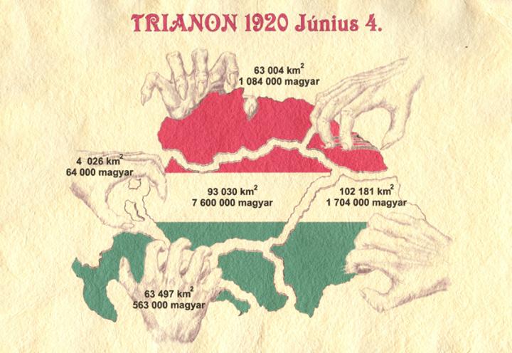 TRIANON - A Magyarság elleni összeesküvés | Térkép ...
