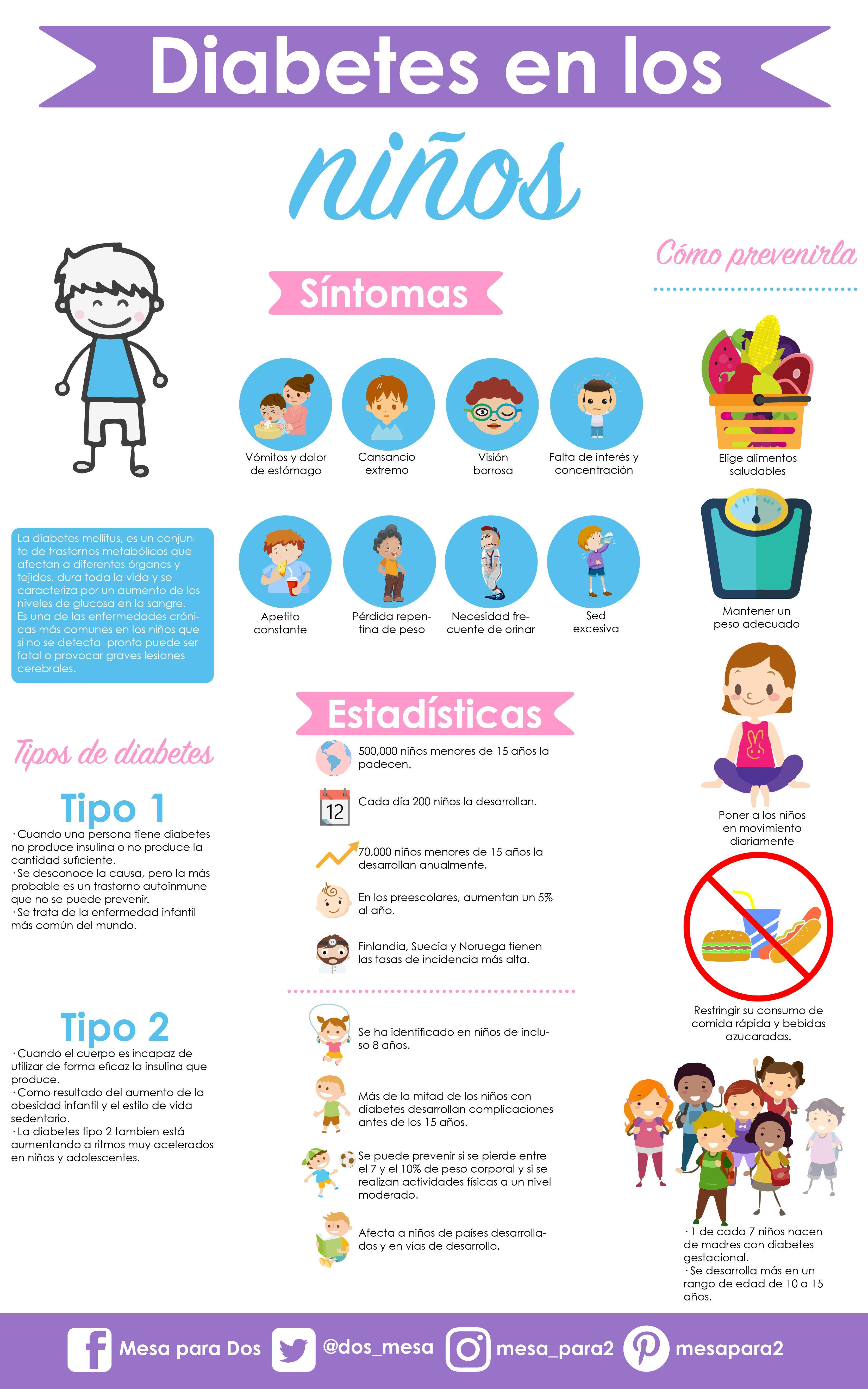 herpes simplex 1 fisiopatología de la diabetes