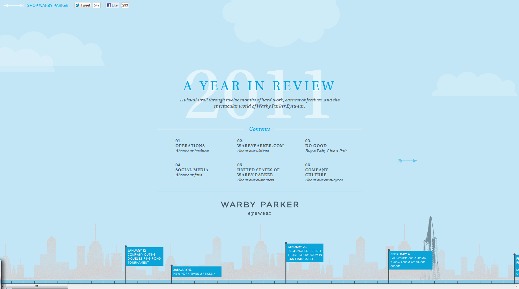 Create a transparent, interactive annual report of your