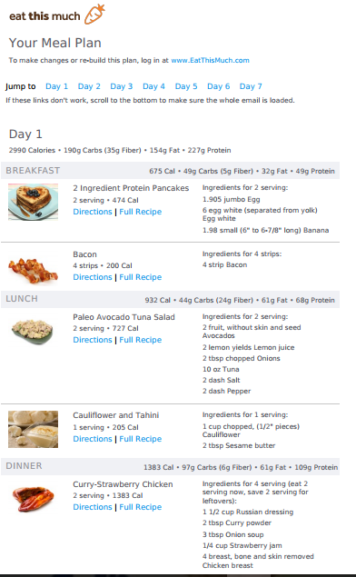 diet for 3000 calories per day
