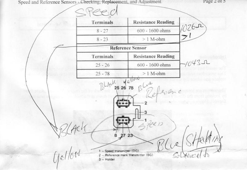 944 Callaway Spec Porsche Transaxles Pinterestrhpinterest: Porsche 944 Turbo Moreover Wiring Diagram At Elf-jo.com