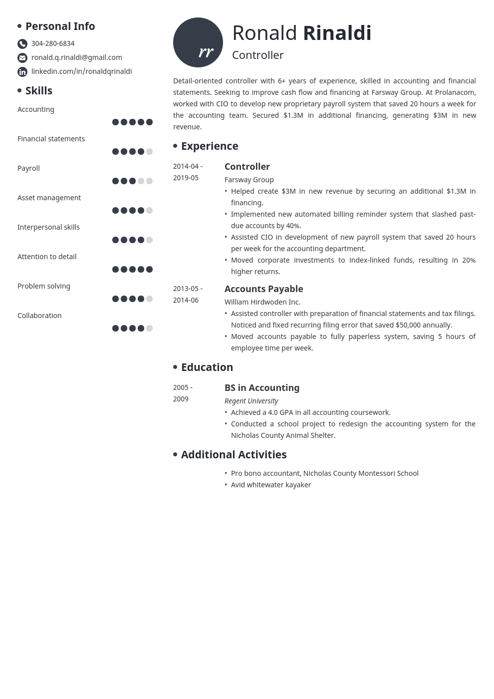 Controller Resume Example Template Initials In 2020 Job Resume Examples Resume Examples Resume Layout